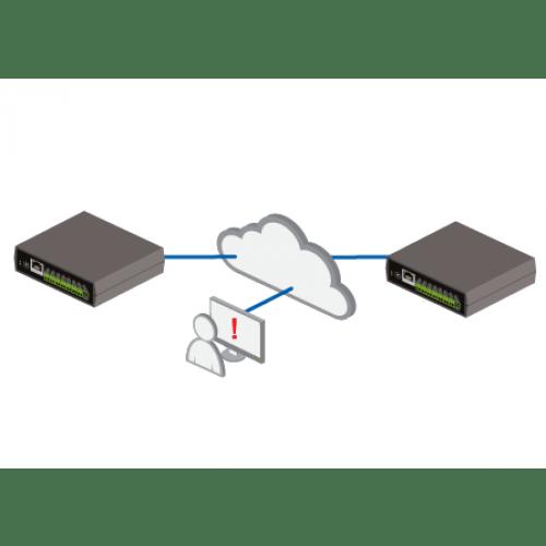 Network Input Output