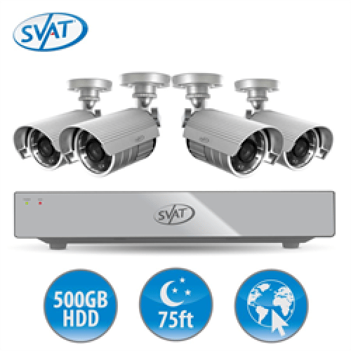 DVR & Camera Packages